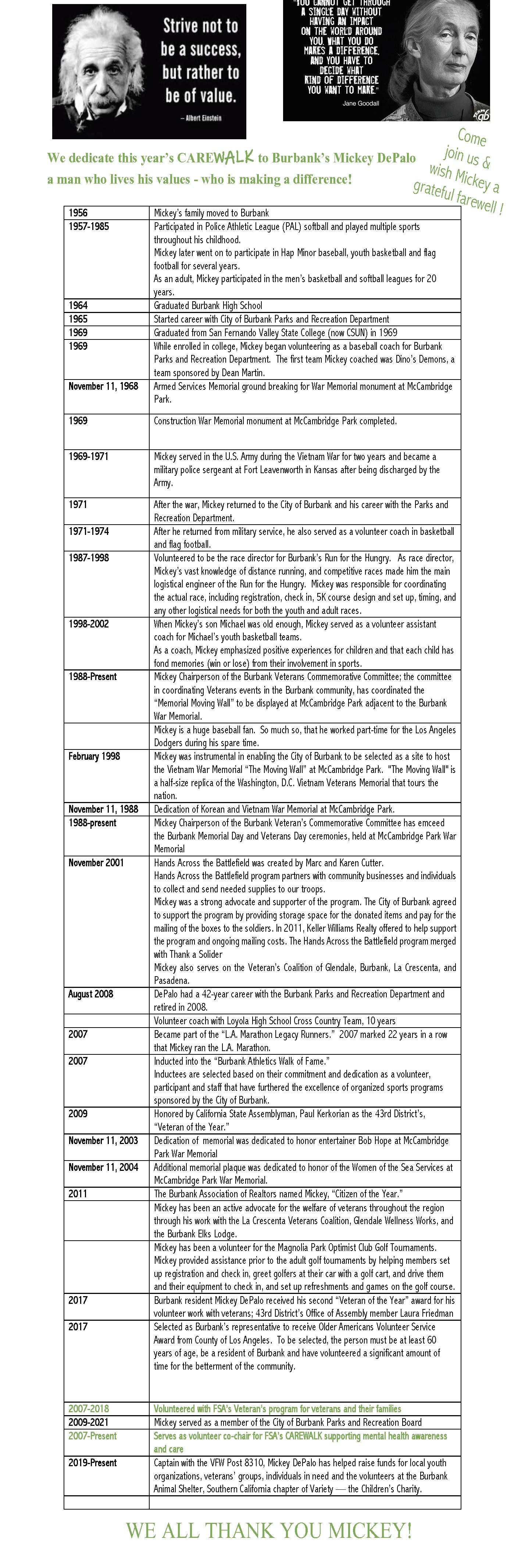Mickey Depalo timeline2__